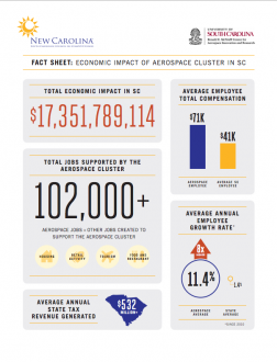 Fact Sheet: Economic Impact of the Aerospace Cluster in SC