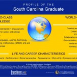 Newberry, Richland and SC-ASCD become latest to adopt Profile of the SC Graduate