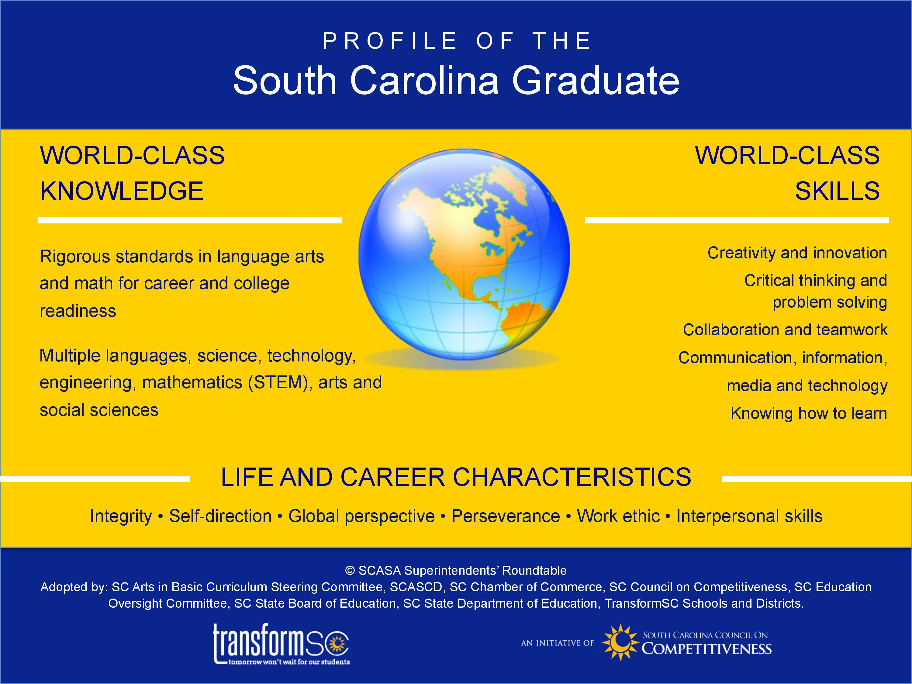 Profile of the South Carolina Graduate_Updated-2-page-001