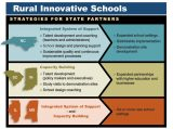 Marlboro and Greenwood join Rural Innovative Schools initiative