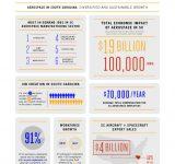 NEW_160801_AeroImpact_FactSheet